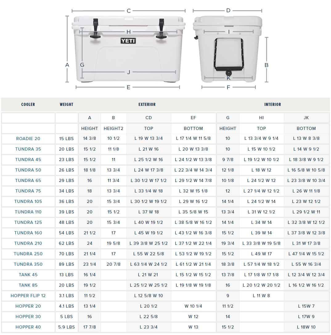 YETI Tundra capacity and dimensions